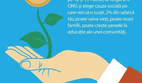 Targ 2% ONG, 12-13 martie 2015, AFI Palace Ploiesti.